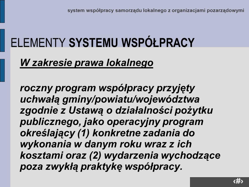 17 system współpracy samorządu lokalnego z organizacjami pozarządowymi W zakresie prawa lokalnego roczny program współpracy przyjęty uchwałą gminy/pow