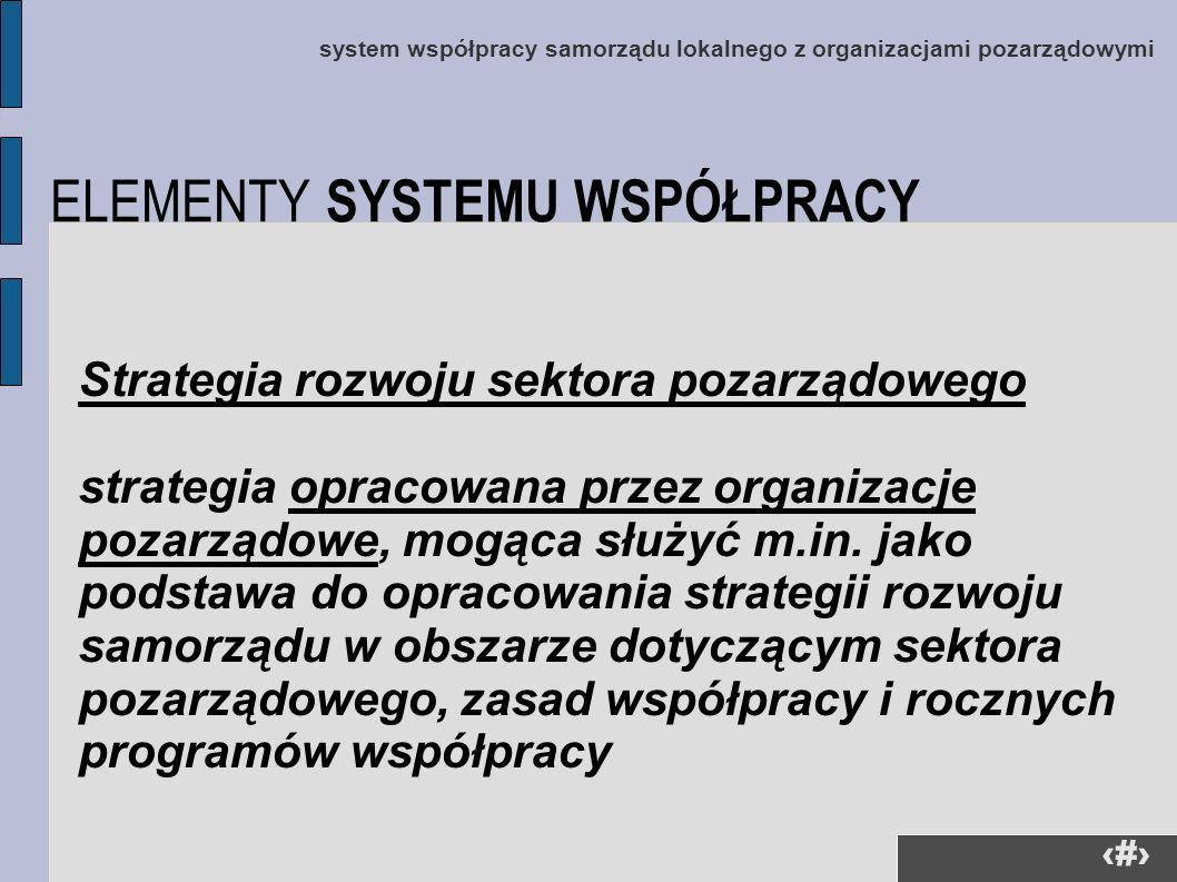 19 system współpracy samorządu lokalnego z organizacjami pozarządowymi Strategia rozwoju sektora pozarządowego strategia opracowana przez organizacje