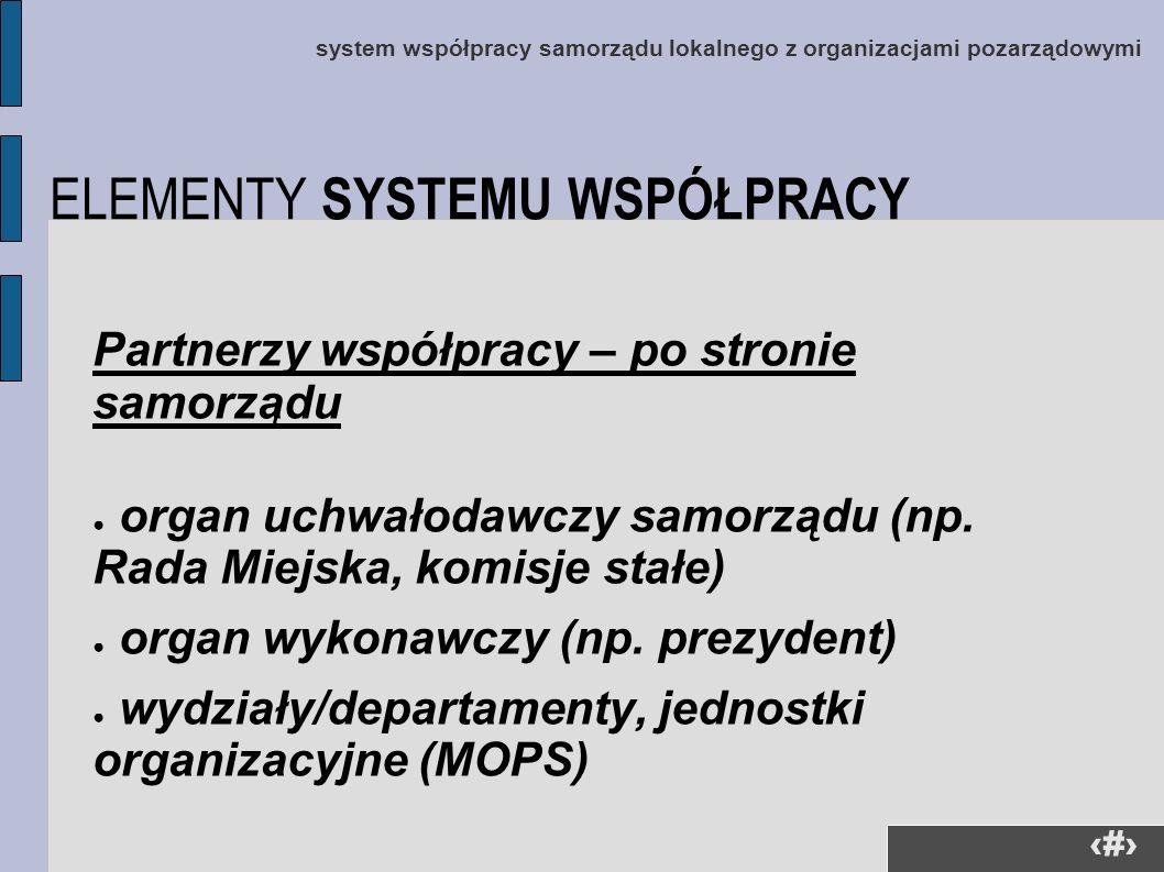20 system współpracy samorządu lokalnego z organizacjami pozarządowymi Partnerzy współpracy – po stronie samorządu organ uchwałodawczy samorządu (np.