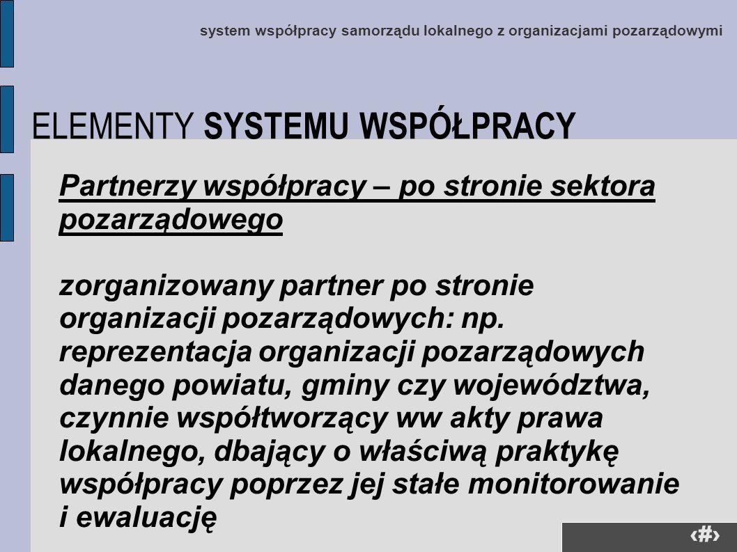 21 system współpracy samorządu lokalnego z organizacjami pozarządowymi Partnerzy współpracy – po stronie sektora pozarządowego zorganizowany partner p