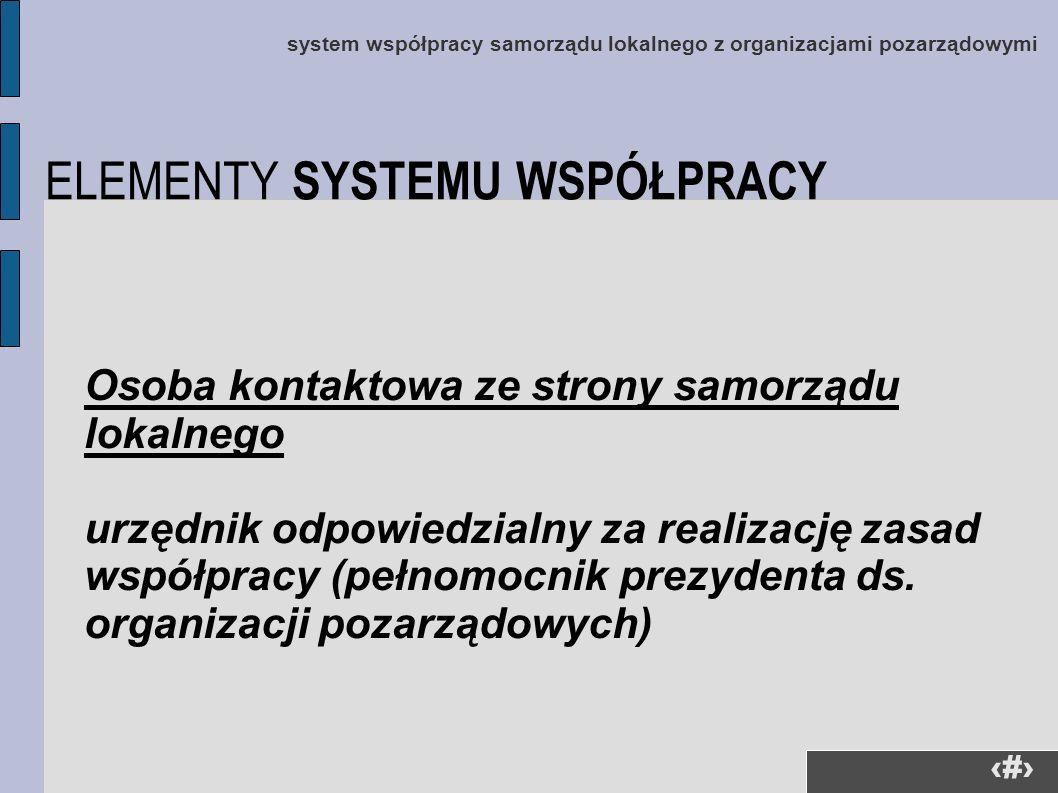 22 system współpracy samorządu lokalnego z organizacjami pozarządowymi Osoba kontaktowa ze strony samorządu lokalnego urzędnik odpowiedzialny za reali