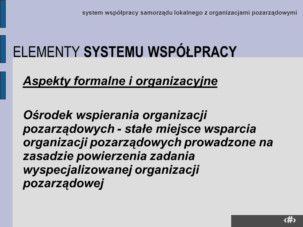 26 system współpracy samorządu lokalnego z organizacjami pozarządowymi Aspekty formalne i organizacyjne Ośrodek wspierania organizacji pozarządowych -