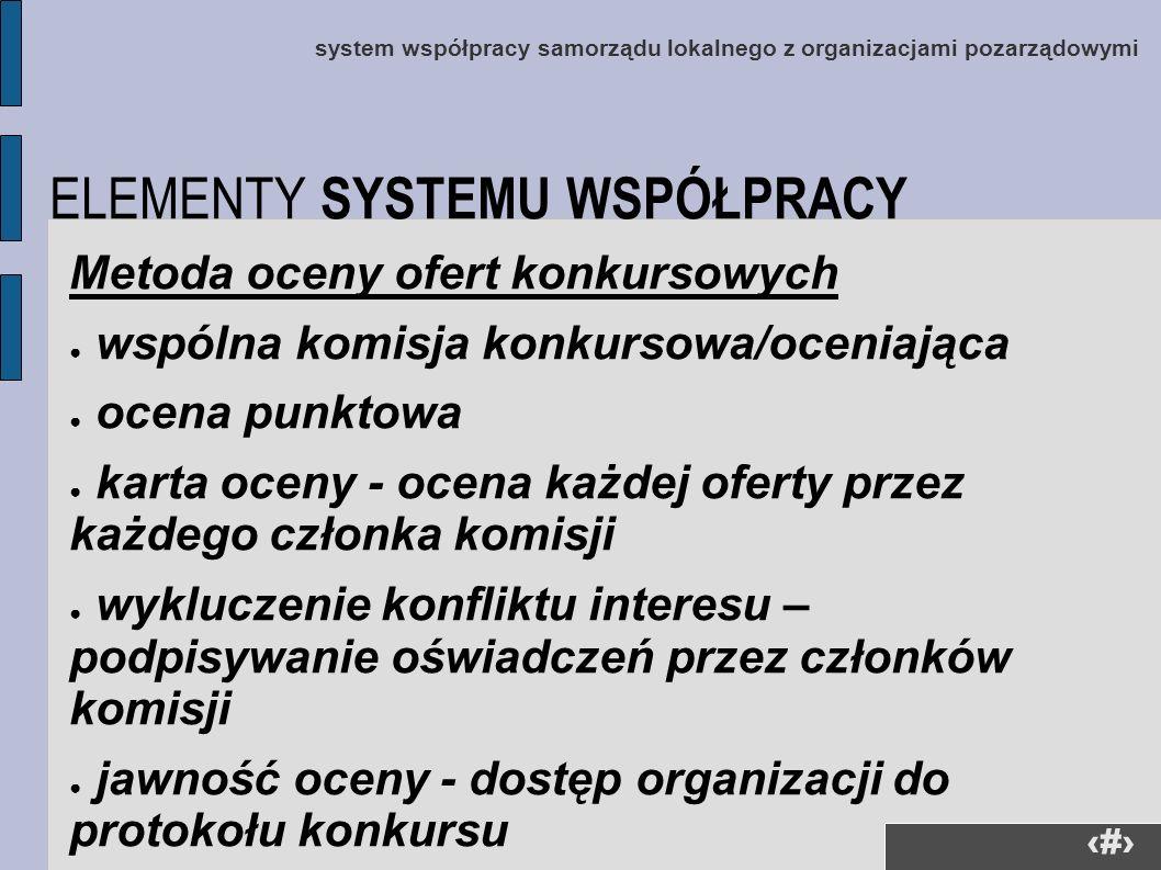 27 system współpracy samorządu lokalnego z organizacjami pozarządowymi Metoda oceny ofert konkursowych wspólna komisja konkursowa/oceniająca ocena pun