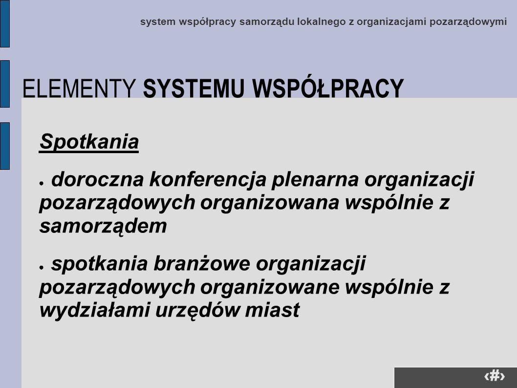 29 system współpracy samorządu lokalnego z organizacjami pozarządowymi Spotkania doroczna konferencja plenarna organizacji pozarządowych organizowana