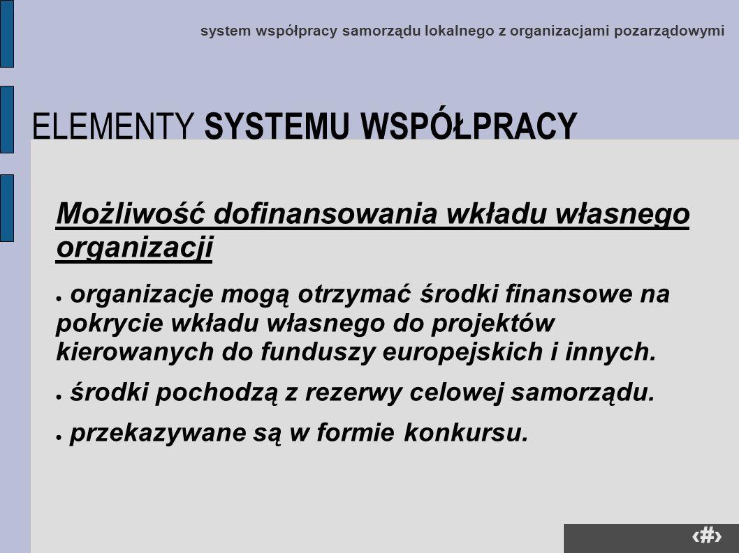 31 system współpracy samorządu lokalnego z organizacjami pozarządowymi Możliwość dofinansowania wkładu własnego organizacji organizacje mogą otrzymać