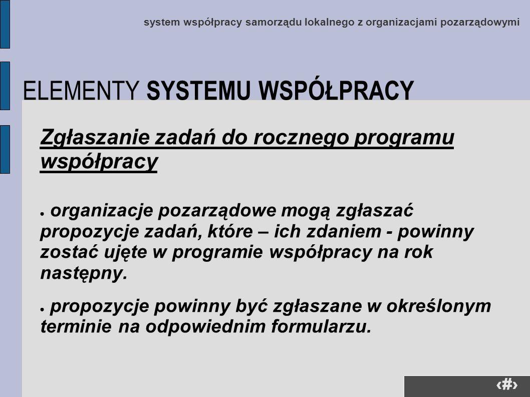 32 system współpracy samorządu lokalnego z organizacjami pozarządowymi Zgłaszanie zadań do rocznego programu współpracy organizacje pozarządowe mogą z