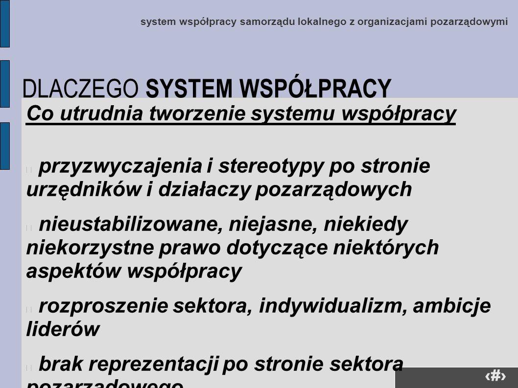 37 Co utrudnia tworzenie systemu współpracy przyzwyczajenia i stereotypy po stronie urzędników i działaczy pozarządowych nieustabilizowane, niejasne,