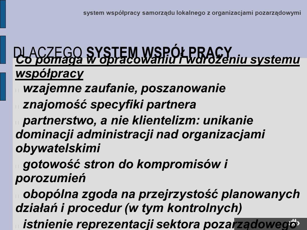 38 Co pomaga w opracowaniu i wdrożeniu systemu współpracy wzajemne zaufanie, poszanowanie znajomość specyfiki partnera partnerstwo, a nie klientelizm: