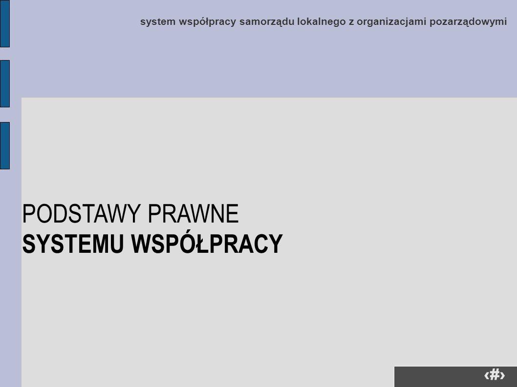 6 system współpracy samorządu lokalnego z organizacjami pozarządowymi PODSTAWY PRAWNE SYSTEMU WSPÓŁPRACY