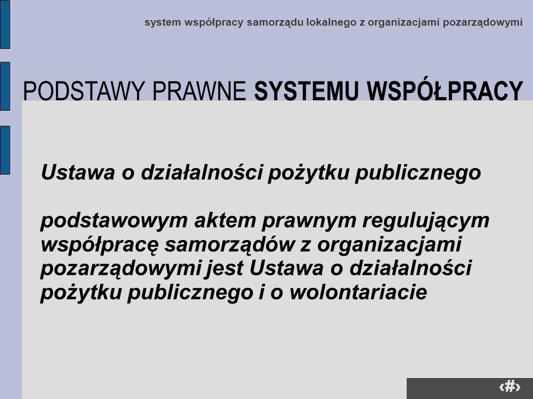 7 system współpracy samorządu lokalnego z organizacjami pozarządowymi Ustawa o działalności pożytku publicznego podstawowym aktem prawnym regulującym