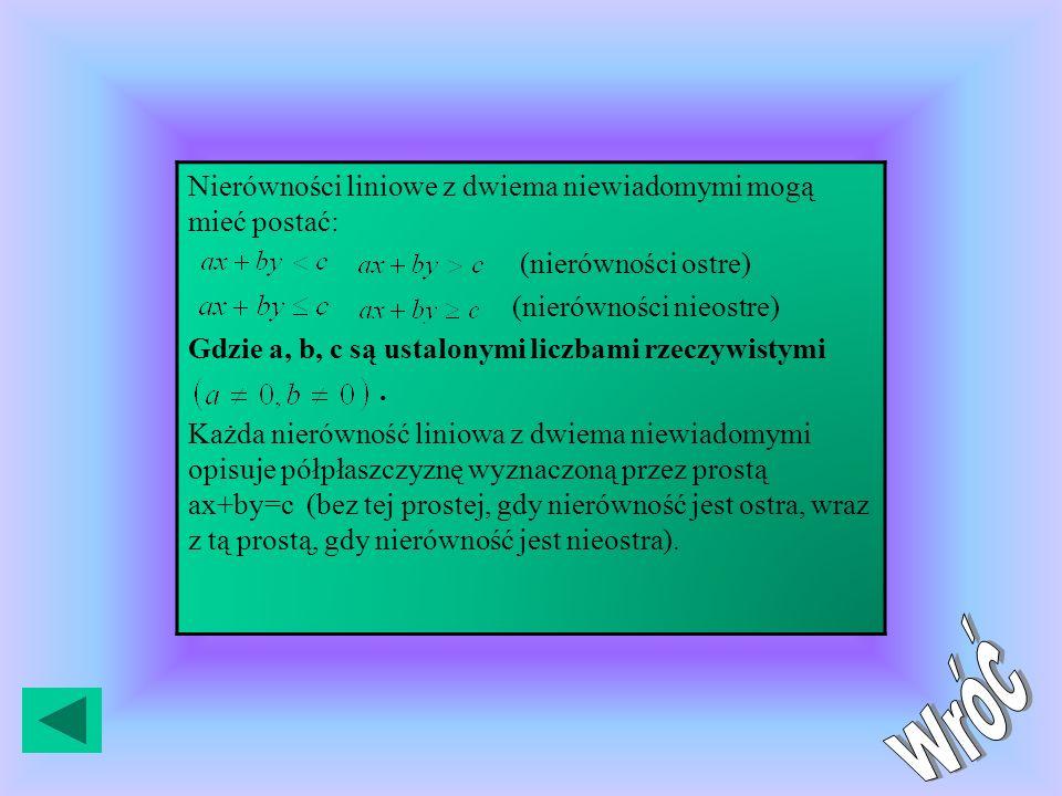 Równaniami liniowymi z dwiema niewiadomymi są na przykład równania: Można je doprowadzić do postaci: ax+by=c, gdzie x i y są niewiadomymi, a, b, c są współczynnikami liczbowymi, przy czym lub.