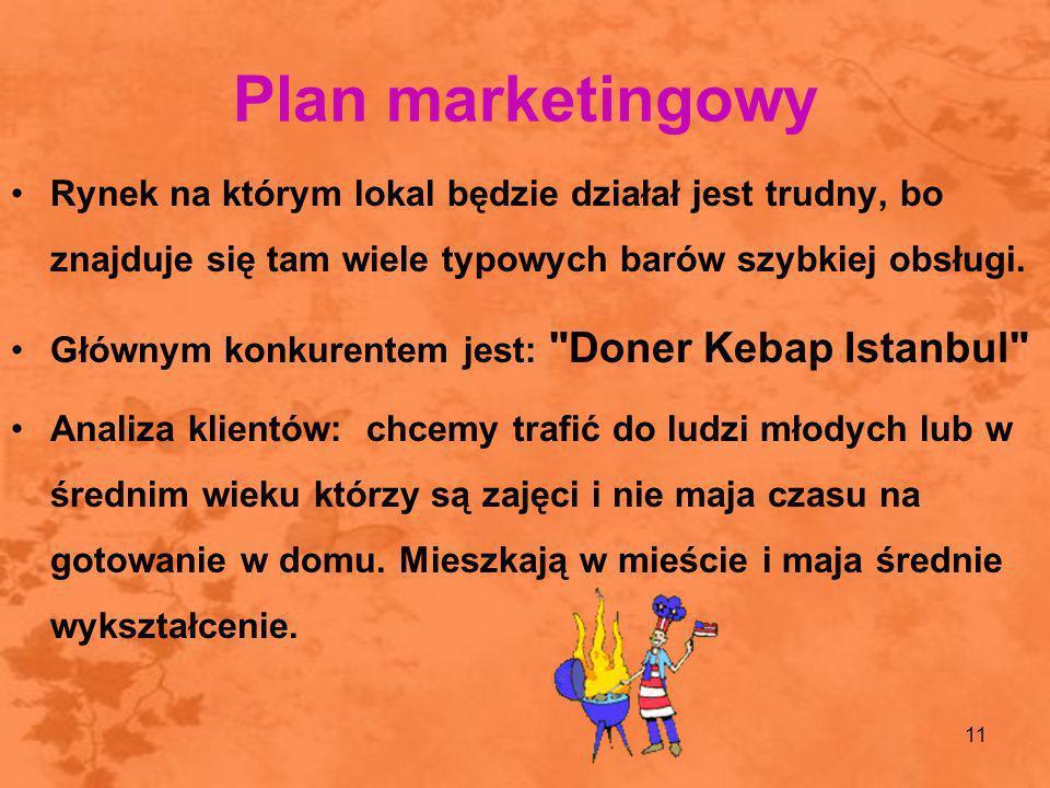 11 Plan marketingowy Rynek na którym lokal będzie działał jest trudny, bo znajduje się tam wiele typowych barów szybkiej obsługi. Głównym konkurentem