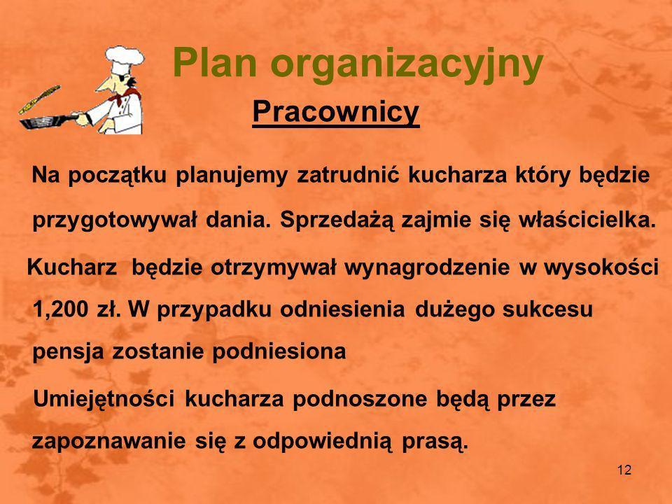 12 Plan organizacyjny Pracownicy Na początku planujemy zatrudnić kucharza który będzie przygotowywał dania. Sprzedażą zajmie się właścicielka. Kucharz
