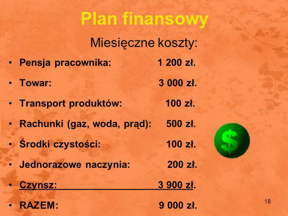 18 Plan finansowy Miesięczne koszty: Pensja pracownika: 1 200 zł. Towar: 3 000 zł. Transport produktów: 100 zł. Rachunki (gaz, woda, prąd): 500 zł. Śr