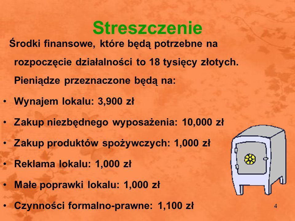 4 Streszczenie Środki finansowe, które będą potrzebne na rozpoczęcie działalności to 18 tysięcy złotych. Pieniądze przeznaczone będą na: Wynajem lokal