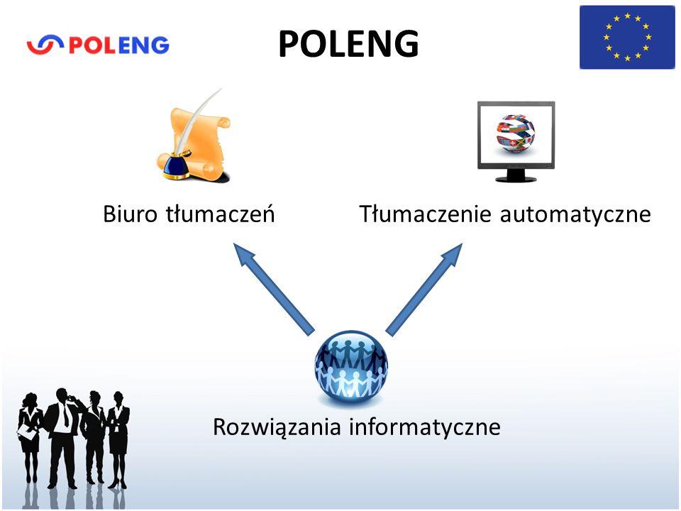 POLENG Biuro tłumaczeń Tłumaczenie automatyczne Rozwiązania informatyczne