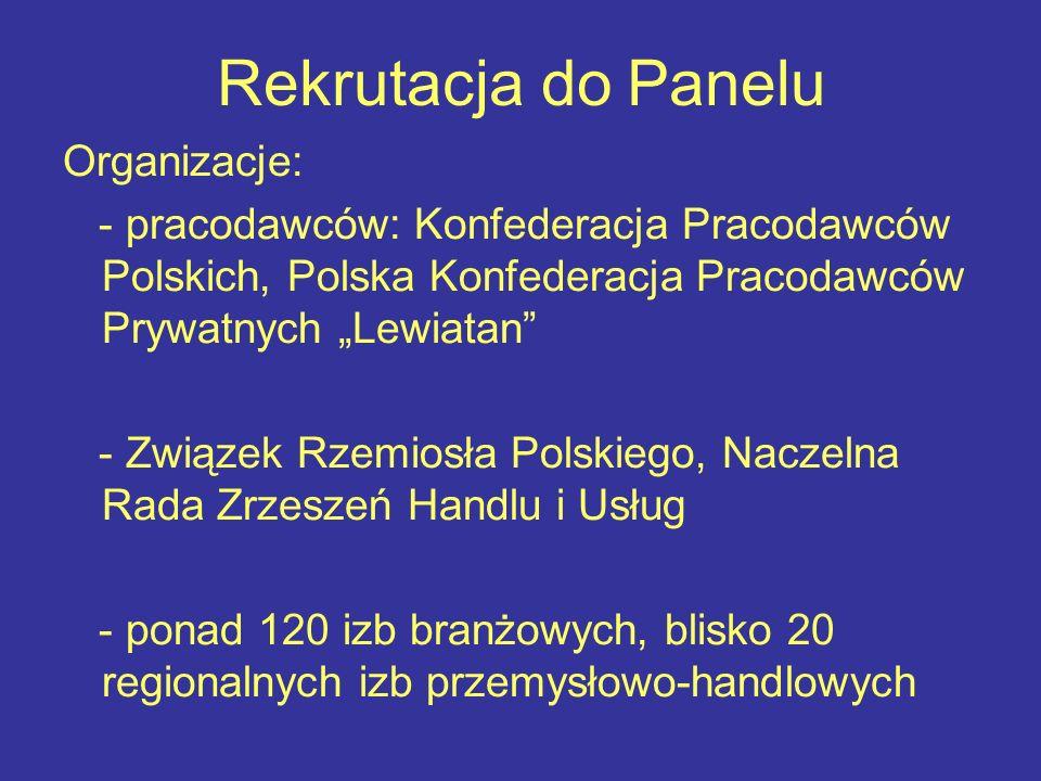 Rekrutacja do Panelu Organizacje: - pracodawców: Konfederacja Pracodawców Polskich, Polska Konfederacja Pracodawców Prywatnych Lewiatan - Związek Rzem