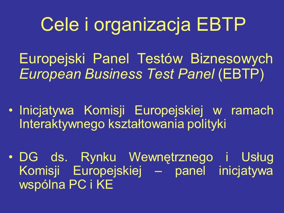 Cele i organizacja EBTP Europejski Panel Testów Biznesowych European Business Test Panel (EBTP) Inicjatywa Komisji Europejskiej w ramach Interaktywneg