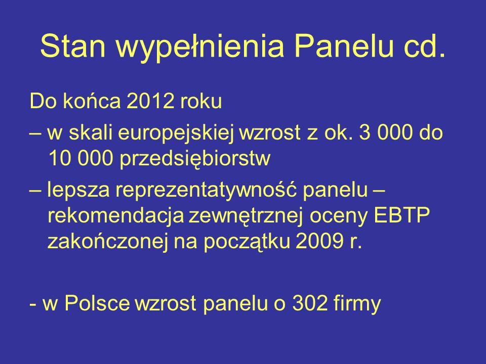 Stan wypełnienia Panelu cd. Do końca 2012 roku – w skali europejskiej wzrost z ok. 3 000 do 10 000 przedsiębiorstw – lepsza reprezentatywność panelu –