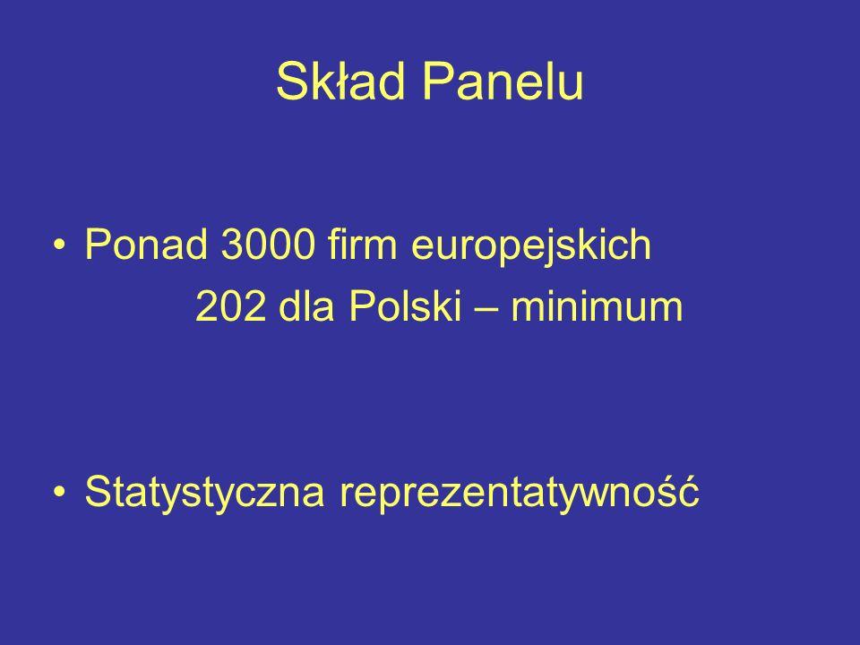Skład Panelu Ponad 3000 firm europejskich 202 dla Polski – minimum Statystyczna reprezentatywność