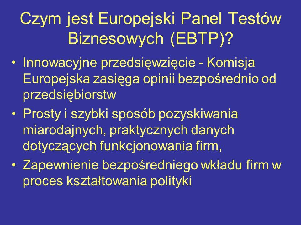 Limit KE/Eurostatu a Panel krajowy czerwony kolor – tutaj brakuje nam firm żółty kolor – mamy wypełniony Panel w tej sekcji; każda nowa firma chętnie witana.