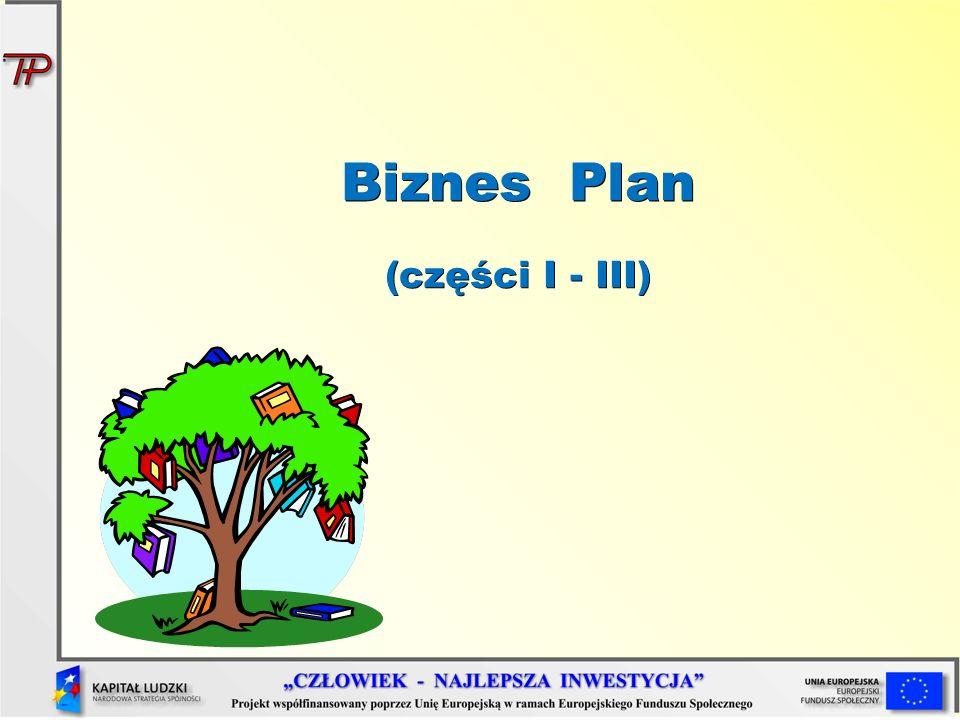 Biznes Plan (części I - III)