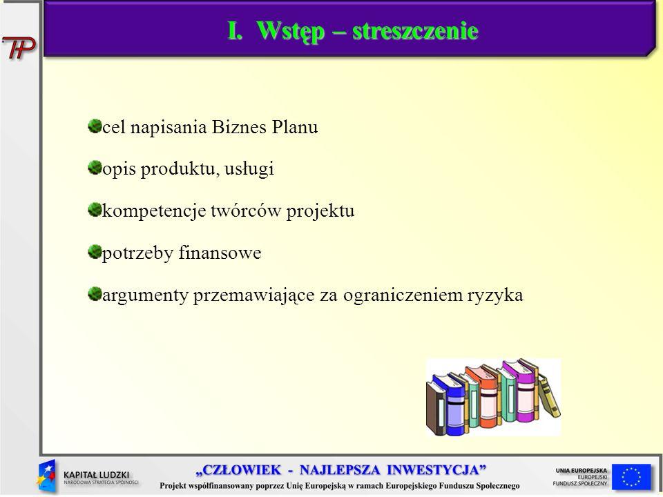 cel napisania Biznes Planu opis produktu, usługi kompetencje twórców projektu potrzeby finansowe argumenty przemawiające za ograniczeniem ryzyka I. Ws