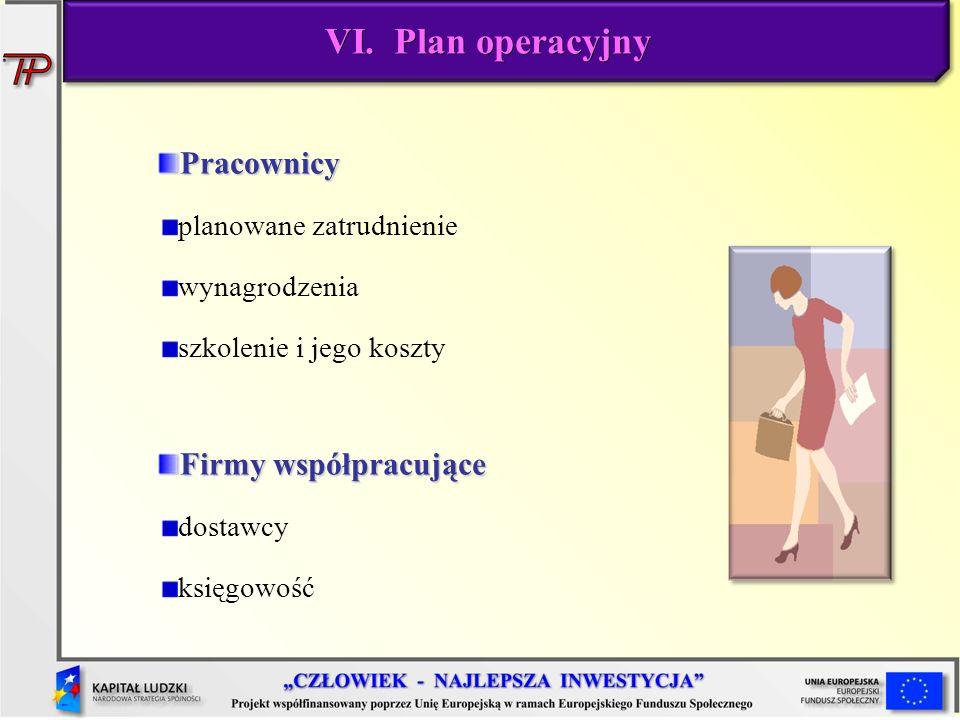 VI. Plan operacyjny Pracownicy planowane zatrudnienie wynagrodzenia szkolenie i jego koszty Firmy współpracujące dostawcy księgowość