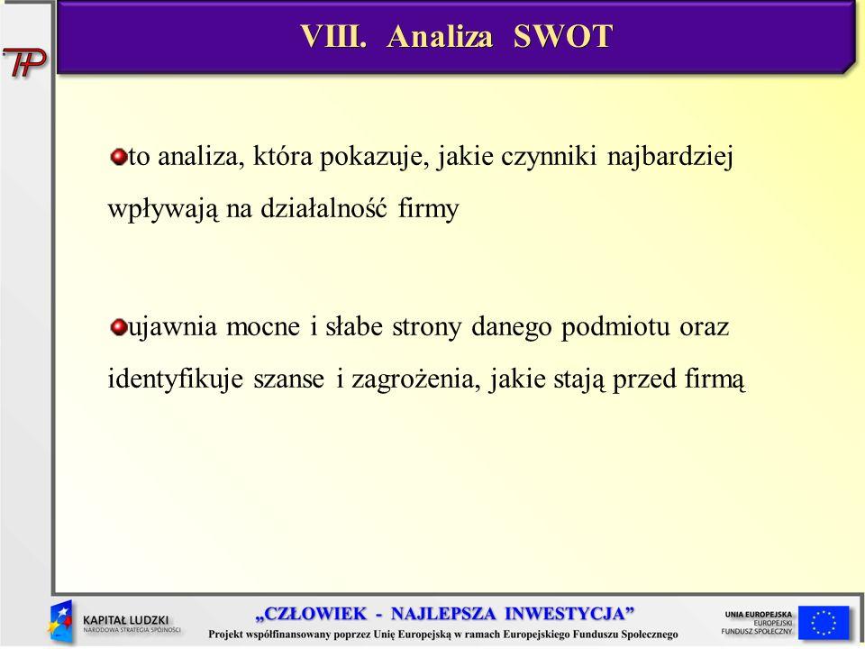 VIII. Analiza SWOT VIII. Analiza SWOT to analiza, która pokazuje, jakie czynniki najbardziej wpływają na działalność firmy ujawnia mocne i słabe stron