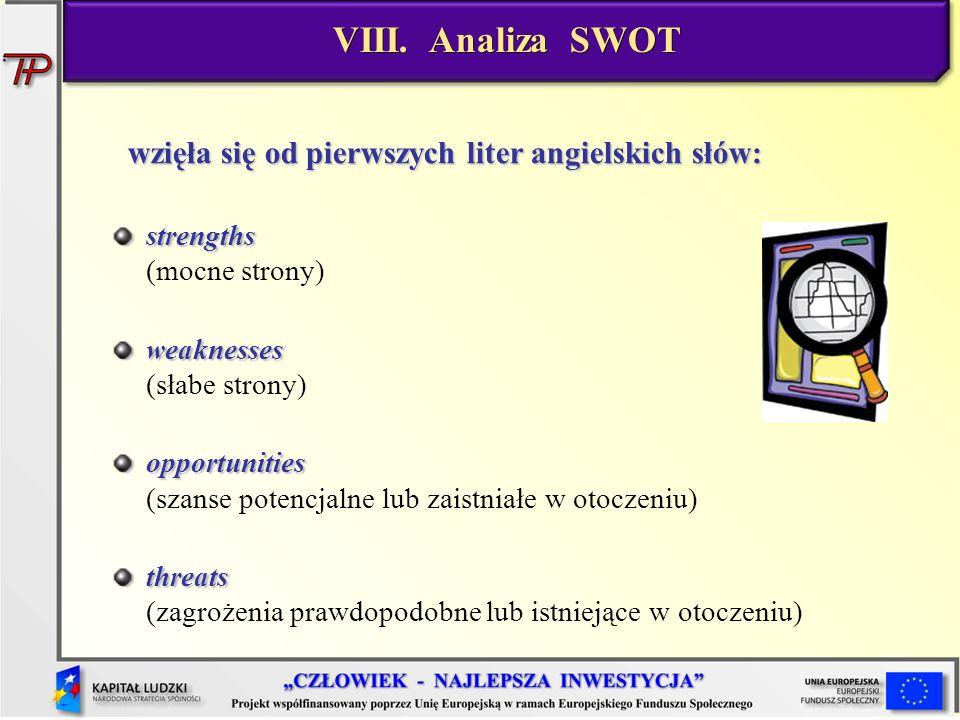 wzięła się od pierwszych liter angielskich słów: wzięła się od pierwszych liter angielskich słów: strengths strengths (mocne strony) weaknesses weakne