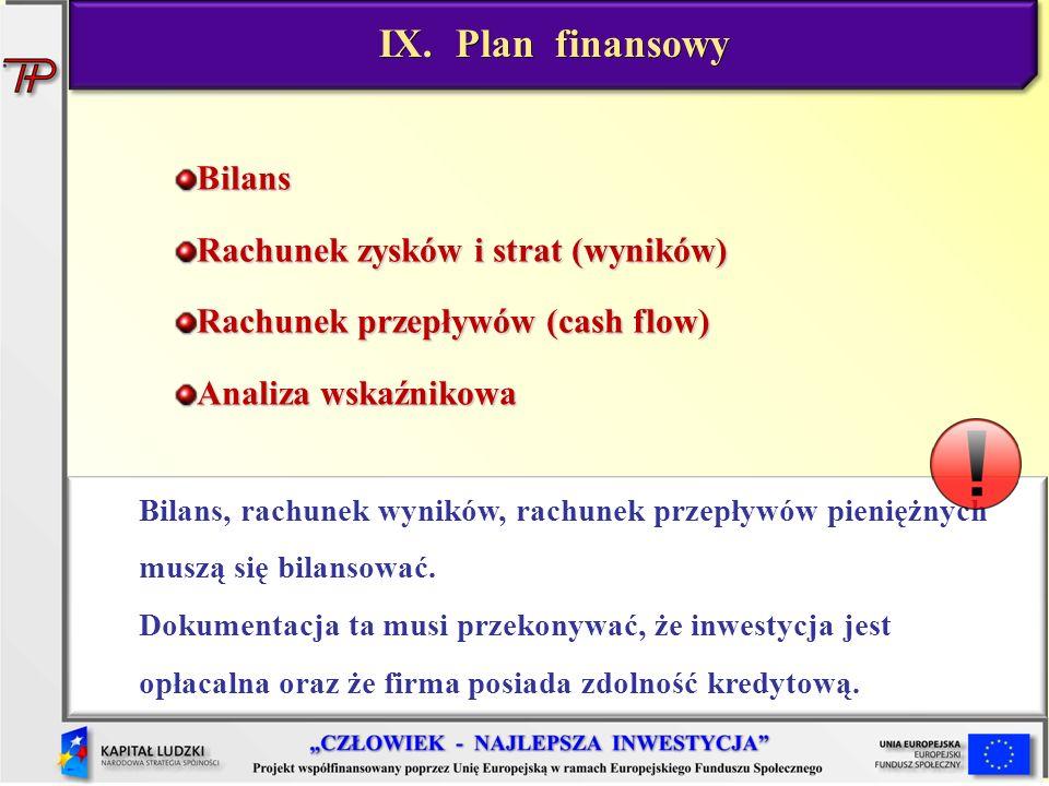 Bilans Rachunek zysków i strat (wyników) Rachunek przepływów (cash flow) Analiza wskaźnikowa IX. Plan finansowy IX. Plan finansowy Bilans, rachunek wy