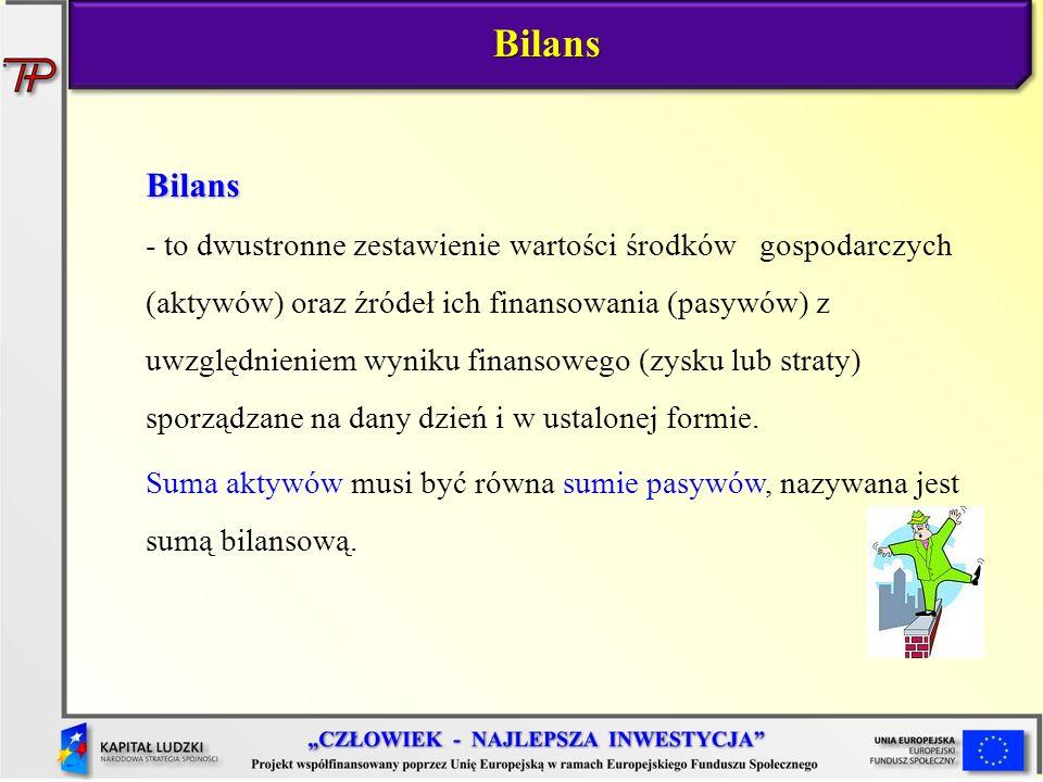 Bilans Bilans - to dwustronne zestawienie wartości środków gospodarczych (aktywów) oraz źródeł ich finansowania (pasywów) z uwzględnieniem wyniku fina