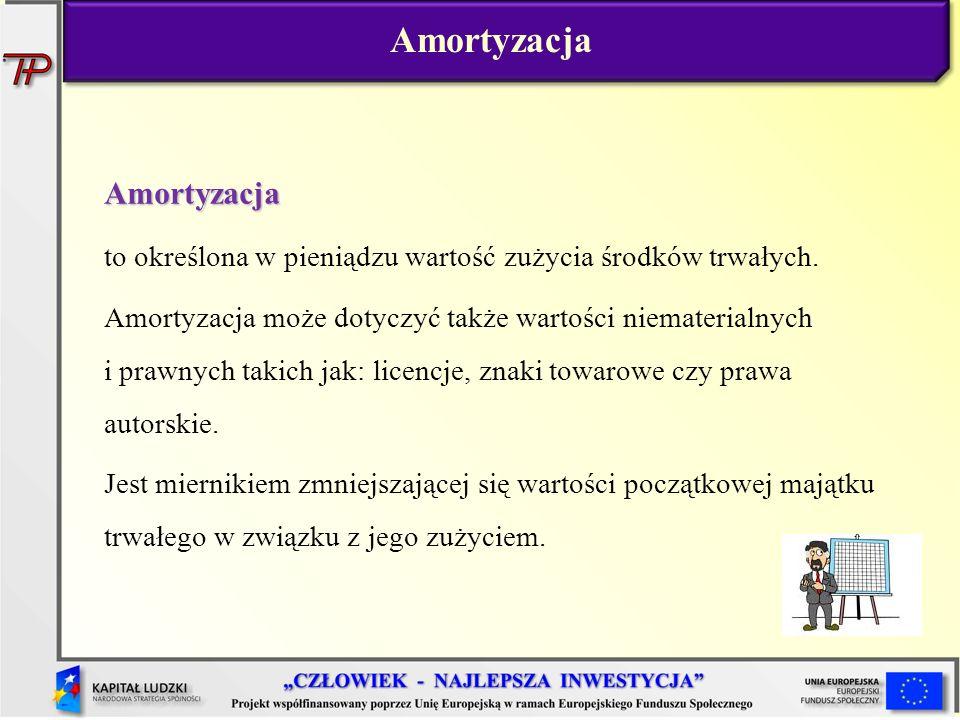 Amortyzacja Amortyzacja to określona w pieniądzu wartość zużycia środków trwałych. Amortyzacja może dotyczyć także wartości niematerialnych i prawnych