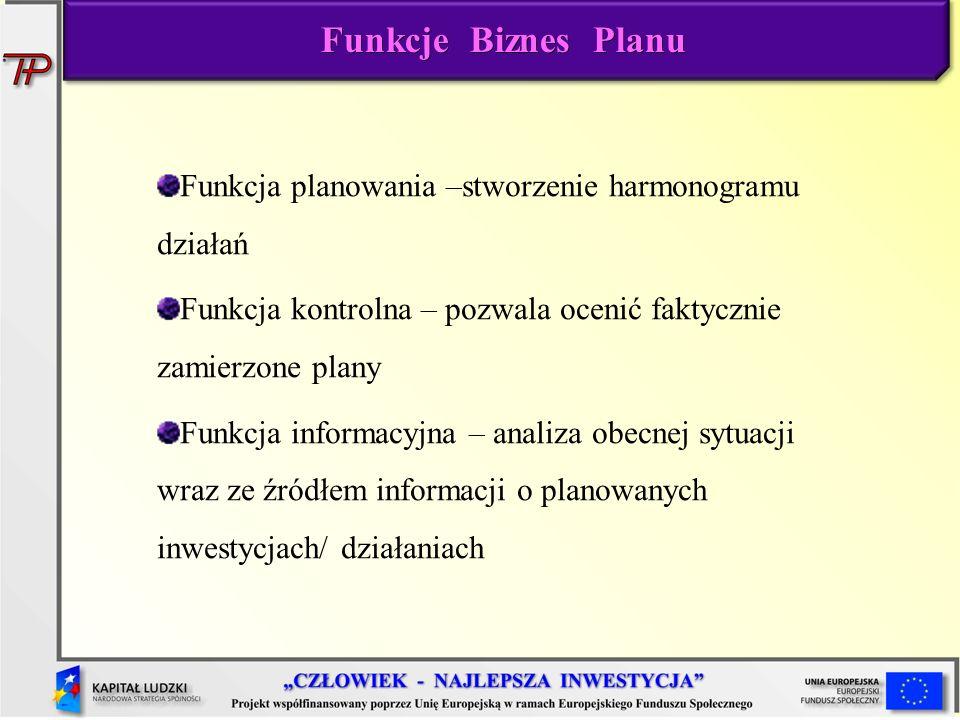 Funkcje Biznes Planu Funkcja planowania –stworzenie harmonogramu działań Funkcja kontrolna – pozwala ocenić faktycznie zamierzone plany Funkcja inform