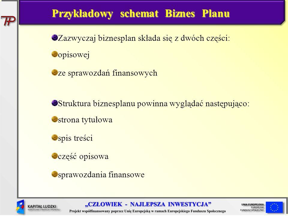 Zazwyczaj biznesplan składa się z dwóch części: opisowej ze sprawozdań finansowych Struktura biznesplanu powinna wyglądać następująco: strona tytułowa