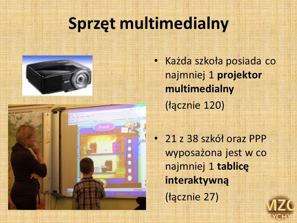 Sprzęt multimedialny Każda szkoła posiada co najmniej 1 projektor multimedialny (łącznie 120) 21 z 38 szkół oraz PPP wyposażona jest w co najmniej 1 t