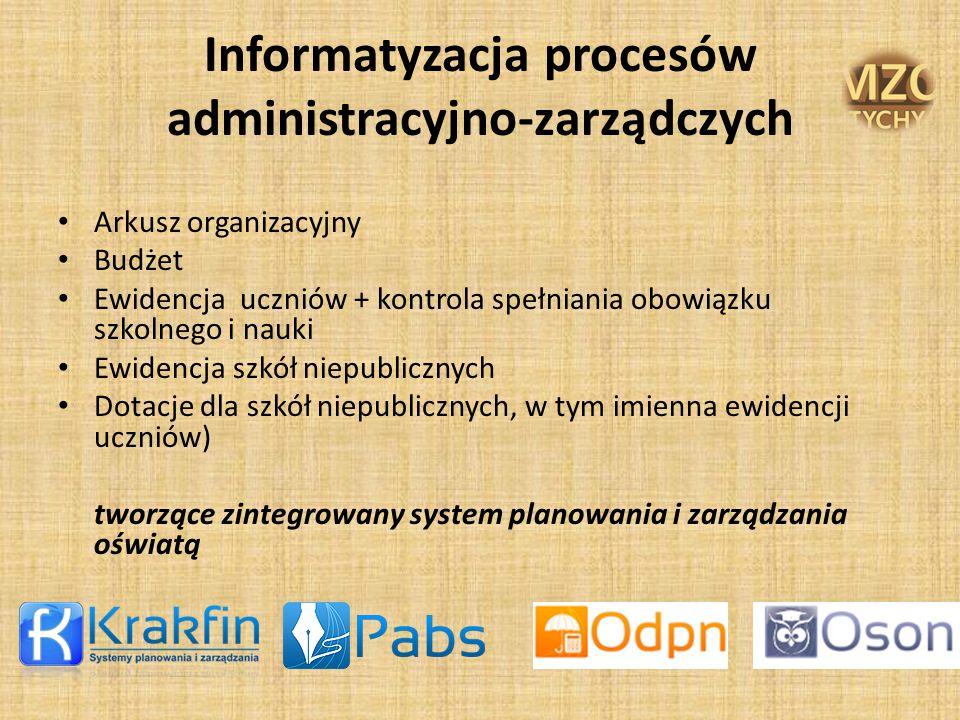 Informatyzacja procesów administracyjno-zarządczych Arkusz organizacyjny Budżet Ewidencja uczniów + kontrola spełniania obowiązku szkolnego i nauki Ew