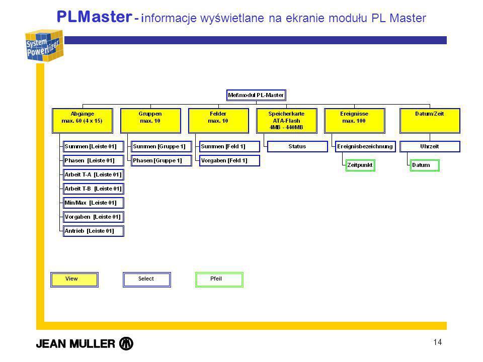 14 PLMaster - i nformacje wyświetlane na ekranie modułu PL Master View Select Pfeil