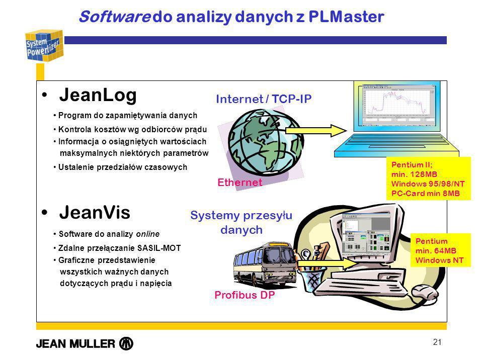 21 Software do analizy danych z PLMaster JeanLog JeanVis Systemy przesy ł u danych Internet / TCP-IP Ethernet Profibus DP Pentium II; min. 128MB Windo