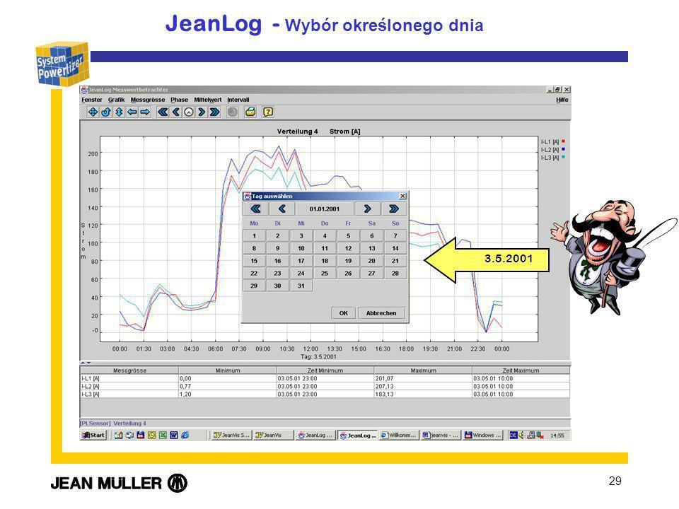 29 JeanLog - Wybór określonego dnia 3.5.2001