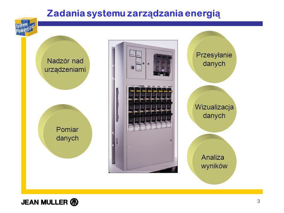 3 Nadzór nad urządzeniami Pomiar danych Przesyłanie danych Wizualizacja danych Analiza wyników Zadania systemu zarz ą dzania energi ą