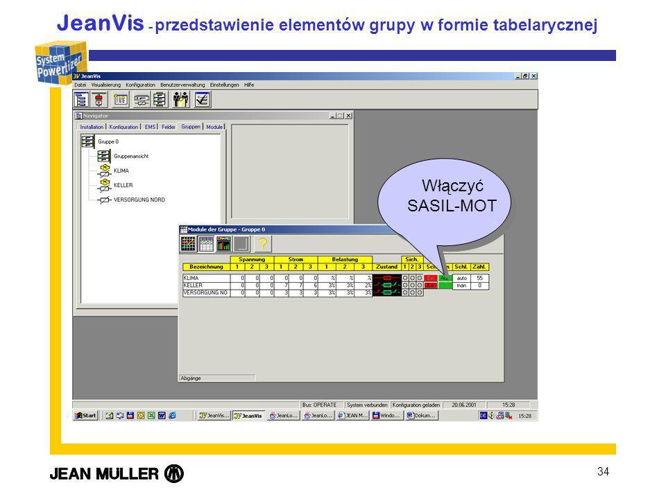 34 JeanVis - przedstawienie elementów grupy w formie tabelarycznej Włączyć SASIL-MOT