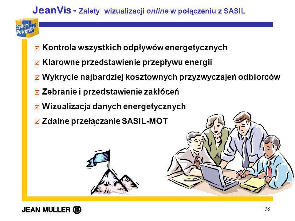 38 JeanVis - Zalety wizualizacji online w połączeniu z SASIL Kontrola wszystkich odpływów energetycznych þ Klarowne przedstawienie przepływu energii þ Wykrycie najbardziej kosztownych przyzwyczajeń odbiorców þ Zebranie i przedstawienie zakłóceń þ Wizualizacja danych energetycznych þ Zdalne przełączanie SASIL-MOT