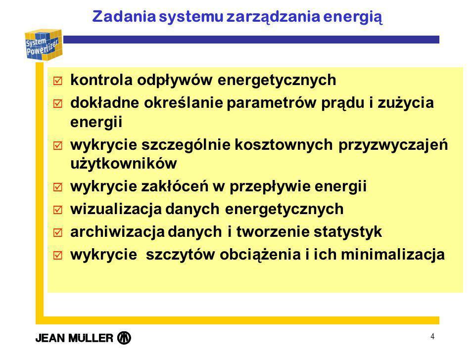 4 þ kontrola odpływów energetycznych þ dokładne określanie parametrów prądu i zużycia energii þ wykrycie szczególnie kosztownych przyzwyczajeń użytkowników þ wykrycie zakłóceń w przepływie energii þ wizualizacja danych energetycznych þ archiwizacja danych i tworzenie statystyk þ wykrycie szczytów obciążenia i ich minimalizacja Zadania systemu zarz ą dzania energi ą