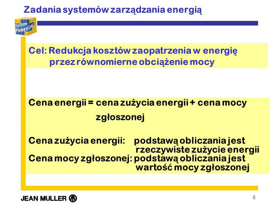 5 Zadania systemów zarz ą dzania energi ą Cel: Redukcja kosztów zaopatrzenia w energi ę przez równomierne obci ąż enie mocy Cena energii = cena zu ż ycia energii + cena mocy zg ł oszonej Cena zu ż ycia energii: podstaw ą obliczania jest rzeczywiste zu ż ycie energii Cena mocy zg ł oszonej: podstaw ą obliczania jest warto ść mocy zg ł oszonej
