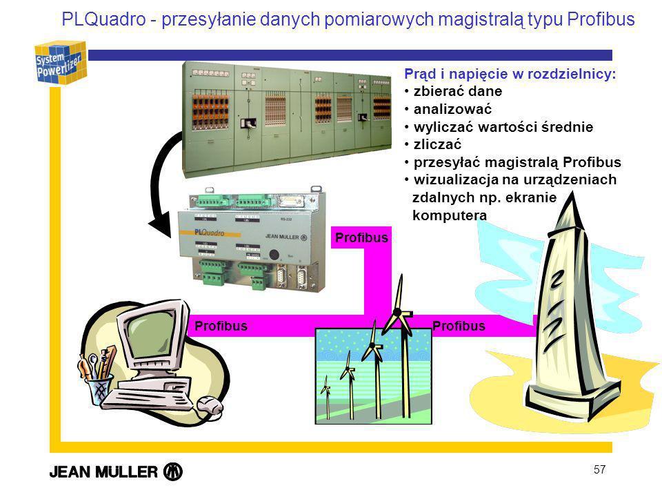 57 Profibus Prąd i napięcie w rozdzielnicy: zbierać dane analizować wyliczać wartości średnie zliczać przesyłać magistralą Profibus wizualizacja na urządzeniach zdalnych np.