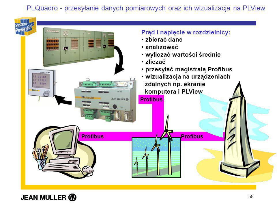 58 Profibus Prąd i napięcie w rozdzielnicy: zbierać dane analizować wyliczać wartości średnie zliczać przesyłać magistralą Profibus wizualizacja na ur
