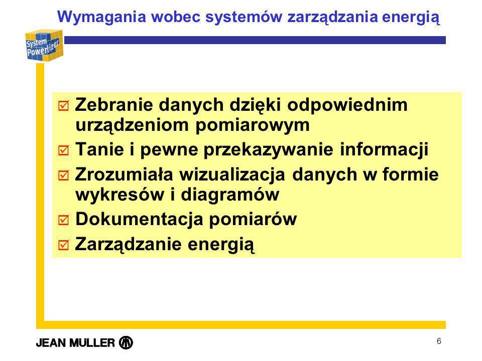 6 þ Zebranie danych dzięki odpowiednim urządzeniom pomiarowym þ Tanie i pewne przekazywanie informacji þ Zrozumiała wizualizacja danych w formie wykresów i diagramów þ Dokumentacja pomiarów þ Zarządzanie energią Wymagania wobec systemów zarządzania energią