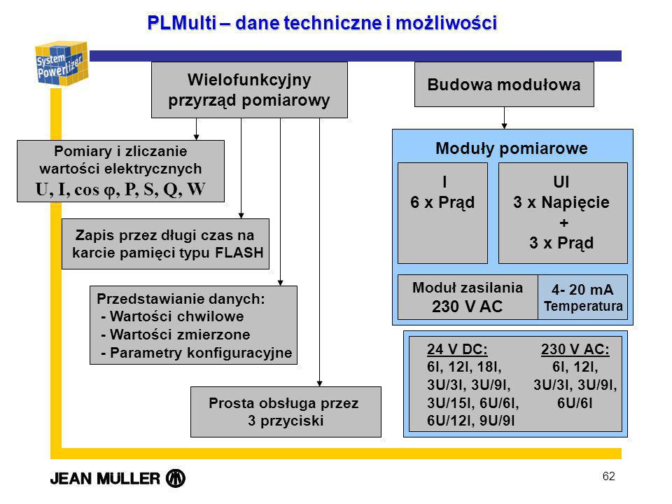 62 PLMulti – dane techniczne i możliwości Wielofunkcyjny przyrząd pomiarowy Pomiary i zliczanie wartości elektrycznych U, I, cos, P, S, Q, W Budowa modułowa Moduły pomiarowe I 6 x Prąd UI 3 x Napięcie + 3 x Prąd Moduł zasilania 230 V AC Zapis przez długi czas na karcie pamięci typu FLASH Przedstawianie danych: - Wartości chwilowe - Wartości zmierzone - Parametry konfiguracyjne Prosta obsługa przez 3 przyciski 24 V DC: 6I, 12I, 18I, 3U/3I, 3U/9I, 3U/15I, 6U/6I, 6U/12I, 9U/9I 230 V AC: 6I, 12I, 3U/3I, 3U/9I, 6U/6I 4- 20 mA Temperatura