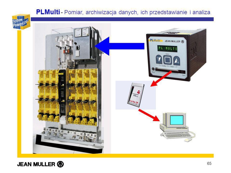 65 PLMulti PLMulti - Pomiar, archiwizacja danych, ich przedstawianie i analiza